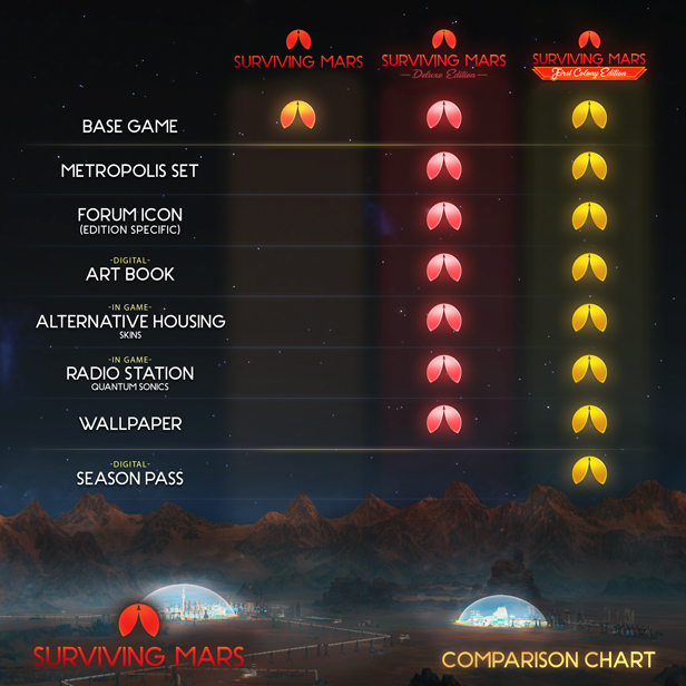 Surviving mars: first colony edition download pc game