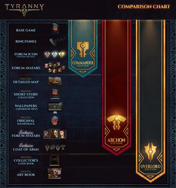скачать игру Tyranny Overlord Edition - фото 3